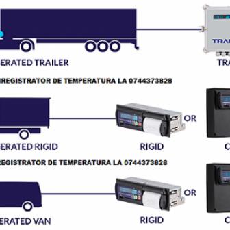 Panglici tusate pentru imprimante remorci frigorifice termodiagrame.