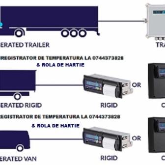 Ribon tus si rola hartie termodiagrama auto: Transcan, Tkdl, Thermo King , Euros