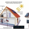 Energie alternativa din surse regenerabile