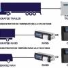 Caseta tus si rola hartie Transcan 2ADR, Transcan Sentinel, Datacold Carrier, TK