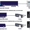 Caseta tus si rola hartie Transicold Carrier, Transcan, Thermo King, Datacold Ca