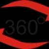 Fotografie de produs 360 grade plus hotspoturi