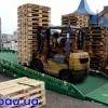 Mobile platforme hidraulice Ausbau