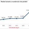 Aniversare portabilitate: 8 ani de la lansarea serviciului